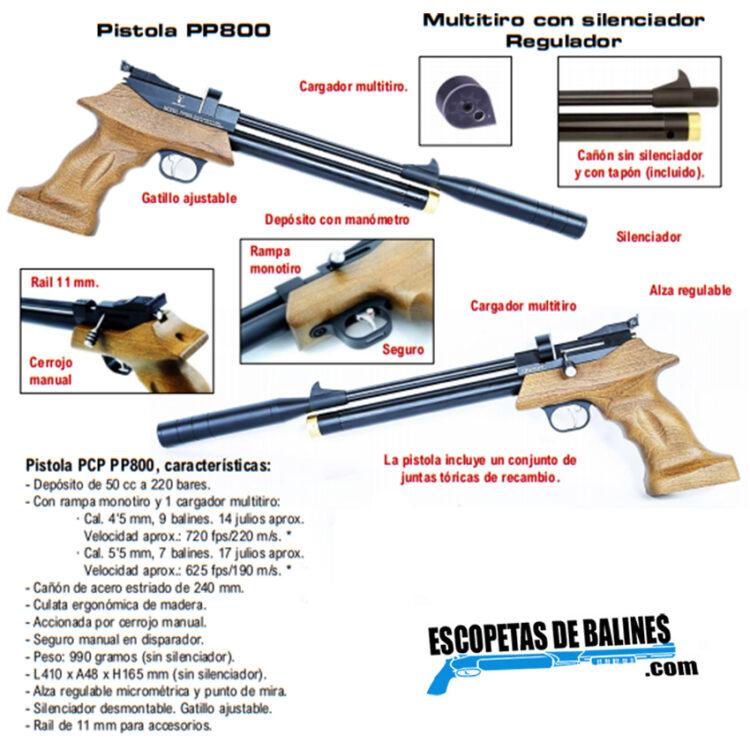 piezas pistola PCP PP800